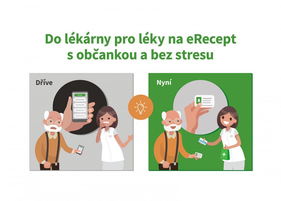 Pro léky od 1. 6. pouze s občankou